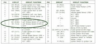 f fuse box diagram wiring diagrams