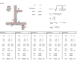 Small Picture Shear Design Of Reinforced Concrete Beams Slabs And Walls Pdf