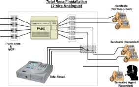 mdf wiring diagram trl manual 6 in the example above the recorder is patched onto a distribution strip in