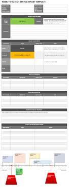 How To Create An Effective Project Status Report Smartsheet