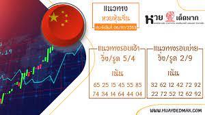 แนวทางหวยหุ้นจีน 6/10/63 เลขเด่นหุ้นจีนทั้งวัน เช้า-บ่าย งวดล่าสุด วันนี้ -  หวยเด็ดมาก