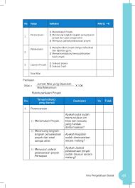 Kunci jawaban ukk bahasa inggris kelas 7 tahun ajaran 2015/2016. Buku Guru Ips Kelas Vii Smp Kurikulum 2013