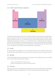 Fundamentals chemistry12