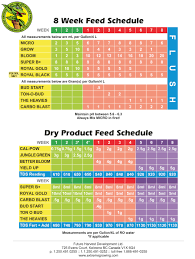 Holland Secret Feeding Schedule Nickel City Wholesale