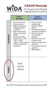 Wida Growth Charts Wida Blog Tips For Using The Can Do Name Charts Wida Can