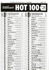 Billboard Charts Elvis Presley On Billboards Charts Dave Crimmen