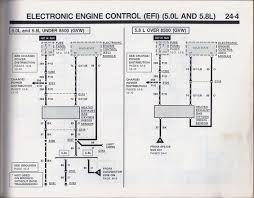 can i use a wire o sensor in a wire plug ford bronco forum 1990 bronco speed density hego