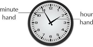 Time Card Calculator Hours And Minutes Reading And Calculating Time Conversions And Time Siyavula