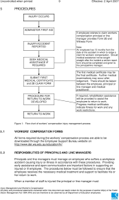 Workers Compensation Claim Process Flow Chart 1 Injury Management And Workers Compensation Pdf