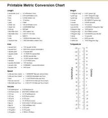 Chem Conversion Chart Science Conversions Chart Printable Chemistry Conversion