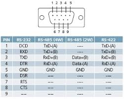 rs485 wiring diagram db9 wiring diagrams rs422 wiring diagram diagrams and schematics