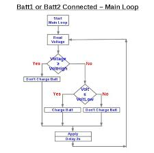attiny85 two channel lead acid battery charger 14 steps (with dodge charger designs at Battery Charger Flow Diagram
