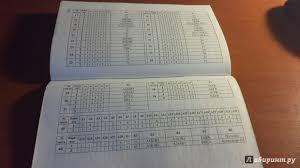 Иллюстрация из для История России Контрольно измерительные  Иллюстрация 8 из 15 для История России Контрольно измерительные материалы Базовый уровень