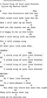 Music Forever Christian Worship Songs Chords I Could