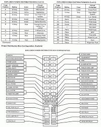 ford windstar fuse diagram 2005 wiring diagrams instruction 2004 ford windstar fuse box at 2004 Windstar Fuse Box