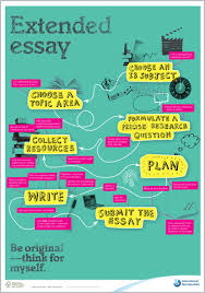 ideas for comparing and contrasting essays best homework writers synoptic essay synoptic essay aqa a biology writing the synoptic extended essay research tips oxford music