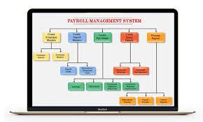 Payroll Management Software Zemusi Tech Solutions