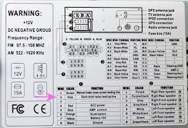 2 din head unit cable connections the 75 and zt owners club forums this diagram on the back of the unit helps to show how these are plugged in i would like to go into more detail on this