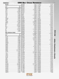 Gates Fleetrunner Belt Size Chart Gates Serpentine Belt