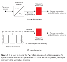 nec 2017 updates for pv systems solarpro magazine figure 1 pv system disconnect in simple interactive and ac module systems