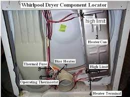 whirlpool roper dryer wiring diagram images dryer gas valve whirlpool dryer no heat repair guide
