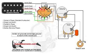 wiring diagram 1 humbucker 1 volume 1 tone wiring humbucker 1 volume 1 tone 5 way rotary switch on wiring diagram 1 humbucker 1 volume