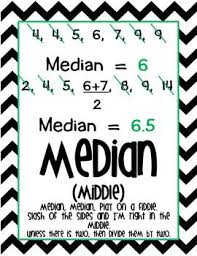 Mean Median Mode Anchor Chart Anchor Charts Mean Mode Median Range