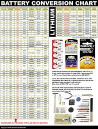 Button Cell Equivalent Chart Printable Watch Battery Conversion Replacement Chart