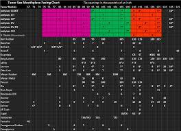 Tenor Saxophone Mouthpiece Chart Jodyjazz Hr Ebonite Mouhtpiece For Tenor Saxophone