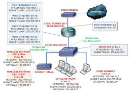 similiar cisco wireless diagram keywords aironet 1240ag wireless access point added in the picture below