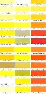 Mucus Color Chart Yellow Brown Stool Ipadscreenrepair Co
