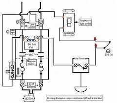 wiring a hoa switch pump panel wiring diagram 25 wiring diagram electrical drawing motor starter readingratnet for wiring a hoa switch