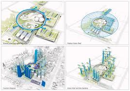 Design Urban Planning Gallery Of Hanking Nanyou Newtown Urban Planning Design