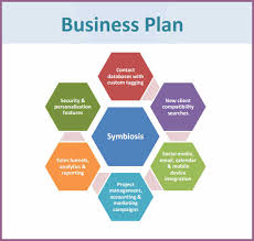 example of a business plan sample business plan freesmallbusinessplantemplate sample small
