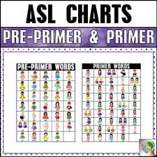Sign Language Chart Asl American Sign Language Pre Primer And Primer Sight Word Charts