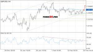 Forex Pound Sterling 1 Euro To British Pound Sterling 1