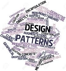 Word Patterns Magnificent Abstract Word Cloud For Design Patterns With Related Tags And