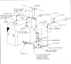 wiring diagram for steam boiler the wiring diagram utica steam boiler wiring diagram digitalweb wiring diagram