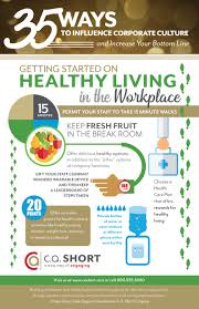 Healthy Living Chart Healthy Living In The Workplace Wall Chart