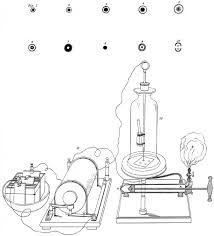 A Brief History Of Cathodic Arc Coating Springerlink