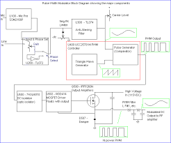 pwm block diagram info pwm block diagram wiring diagram wiring block