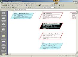 pert charts in microsoft project activewin microsoft project 2000 review