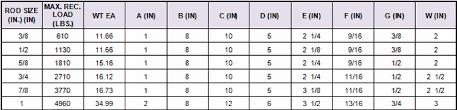 W Beam Size Chart New Images Beam