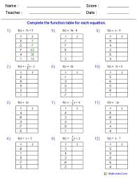 complete the function table for each equation tessshlo