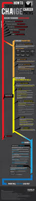 best ideas about how to change careers career how to successfully change career paths infographic