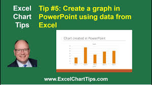 Excel Chart Tip Create A Graph In Powerpoint Using Data From Excel