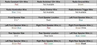 vw jetta stereo wiring diagram wiring diagram mk6 jetta radio wiring diagram 2016 vw jetta radio wiring diagram for radio wiring diagram for 2001 vw jetta schematics and stereo on tricksabout net images for vw jetta stereo wiring