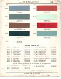 Paint Chips 1953 Ford Truck Lincoln Mercury Ford