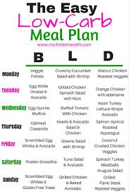 Low Carb Meal Plan Low Carb Meal Plan Low Carb Recipes