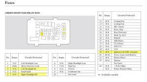 honda accord fuse box toyota supra fuse box wiring diagram ~ odicis 2004 honda accord fuse diagram at 2004 Honda Accord Fuse Box